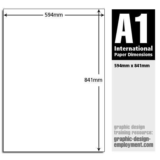 A1 paper size. Dimensions, uses and free infographic of ...