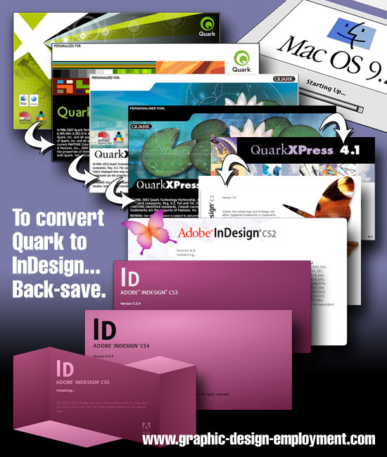 convert quark to indesign free trial