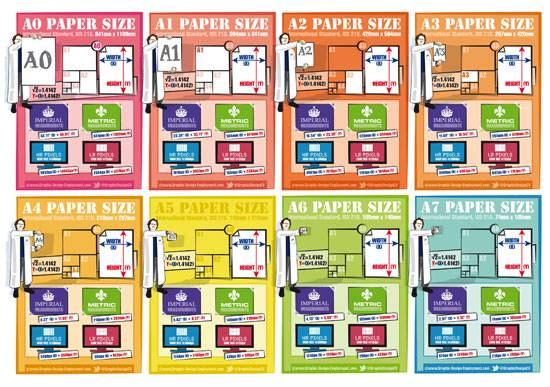 A4 paper dimensions  Free infographic of the ISO A4 paper size
